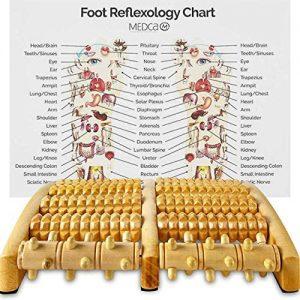 Masajeador de madera para pies Medca Footroller
